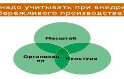 «Бережливое производство» — преимущества концепции и особенности реального применения